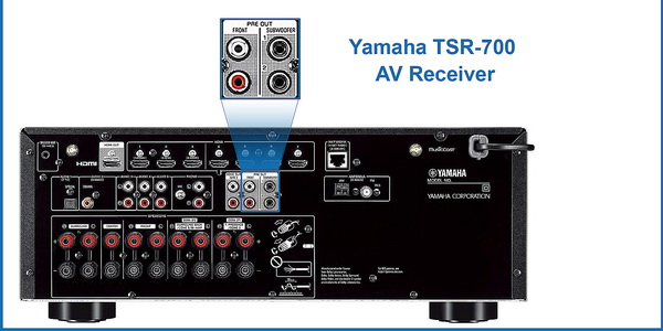 Budget AVRs have at least one or two subwoofer pre-outs