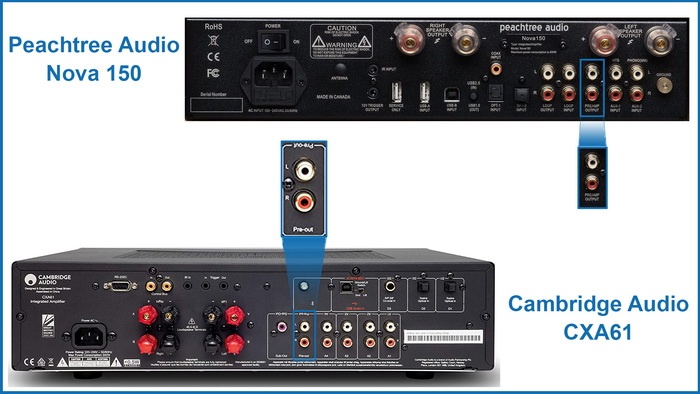 Preamp outputs on integrated amplifiers